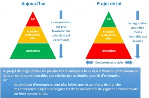 Image Loi El Khomri 6